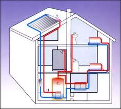 GINOP-8.4.1/A-17 Lakóépületek energiahatékonyságának és megújuló energia felhasználásának növelését célzó hitel